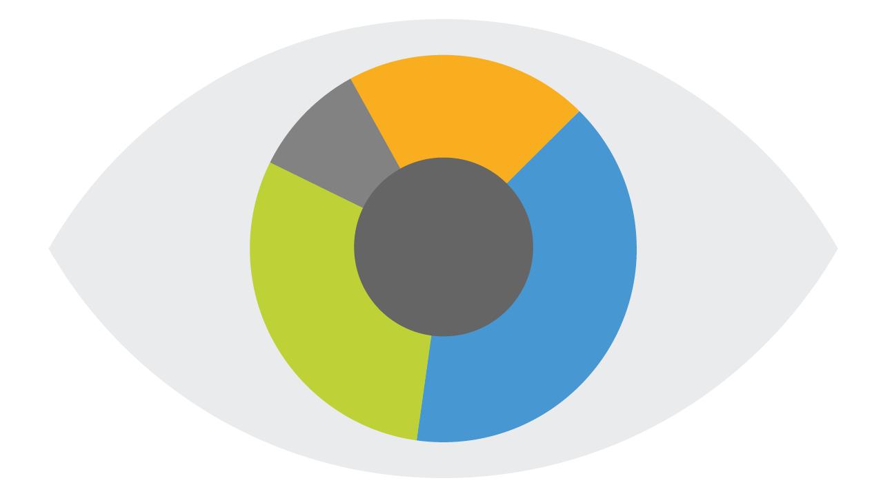 ba92ac992f8ef Mój profil widzenia - wyjątkowy test wzroku firmy ZEISS